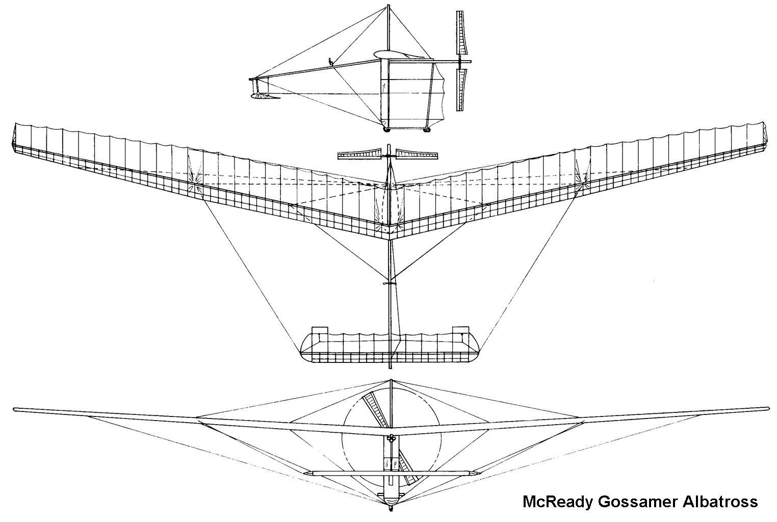 Gossamer Albatross; Pesawat Terbang Tenaga Manusia Pertama Di Dunia