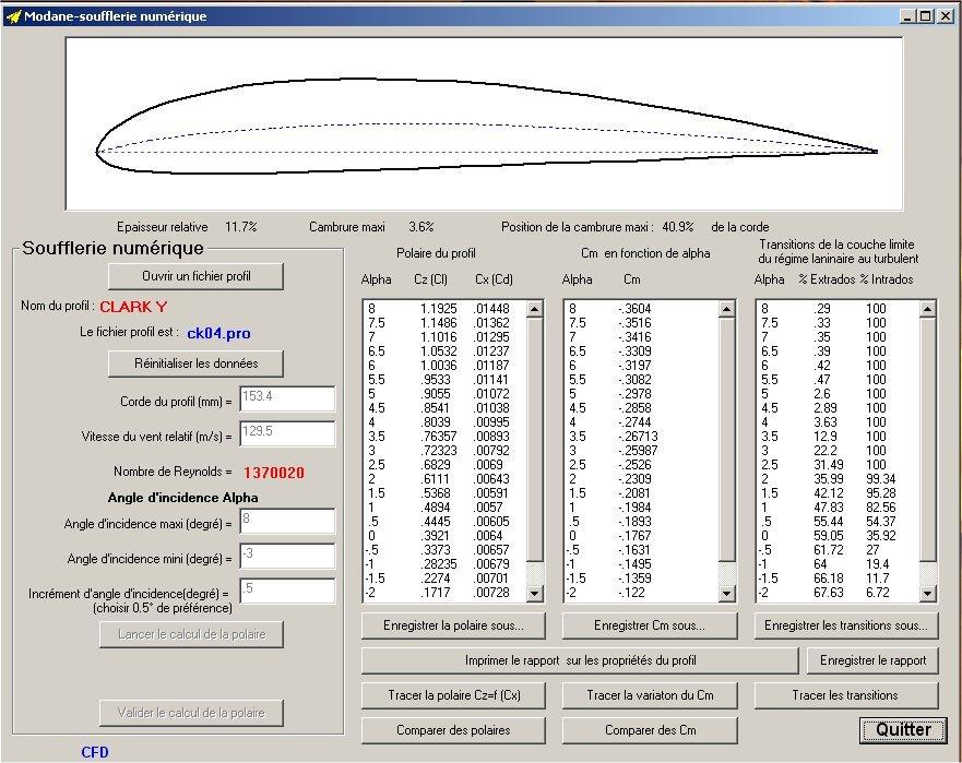 profil helice eolienne